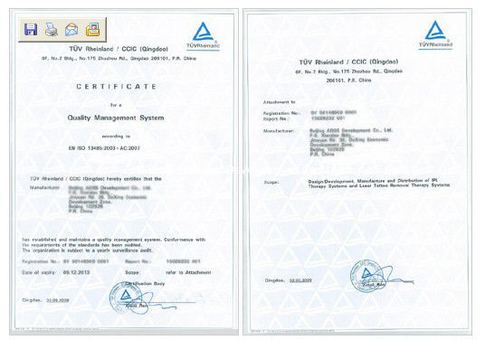 China Beijing Globalipl Development Co., Ltd. Certificações